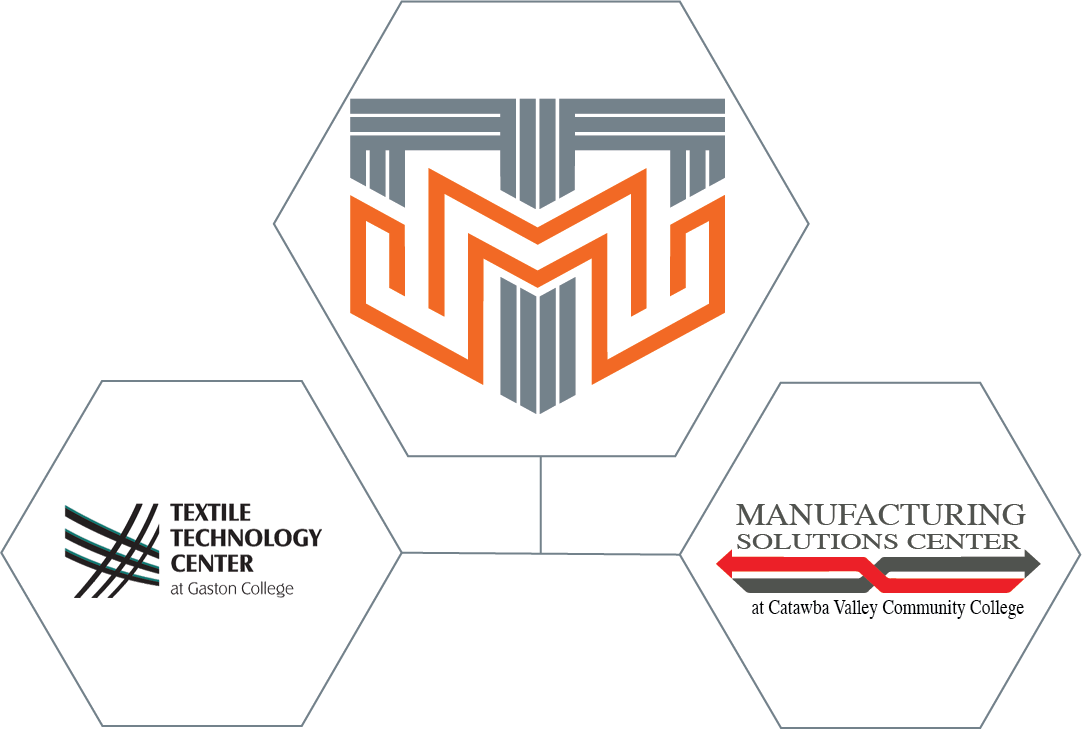 Manufacturing & Textile Innovation Network, Textile Technology Center, Manufacturing Solutions Center